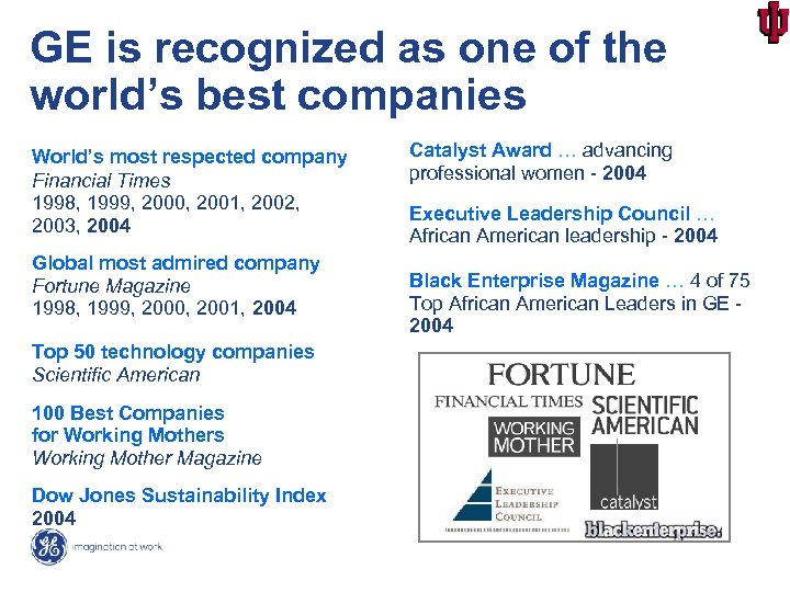 GE is recognized as one of the world's best companies World's most respected company