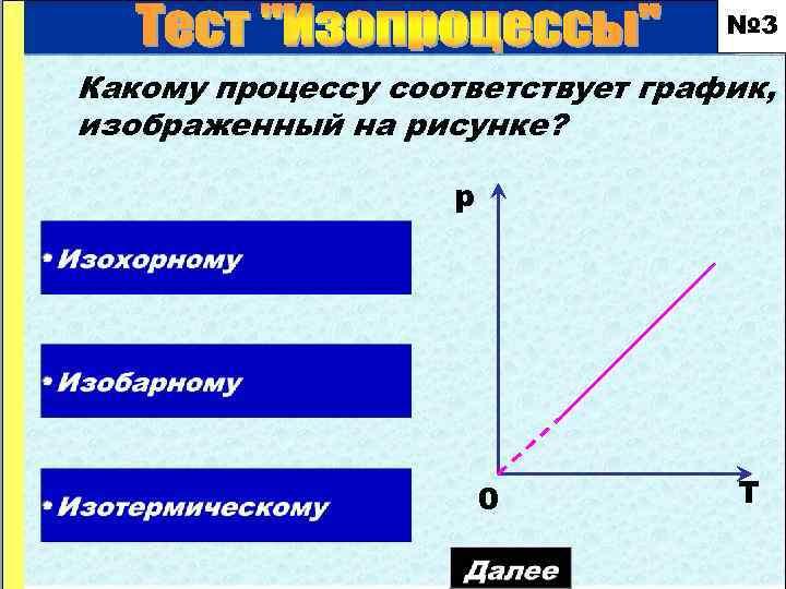 № 3 Какому процессу соответствует график, изображенный на рисунке? p 0 Т