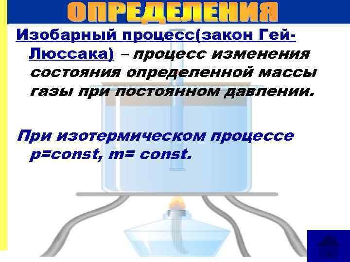 Изобарный процесс(закон Гей. Люссака) – процесс изменения состояния определенной массы газы при постоянном давлении.