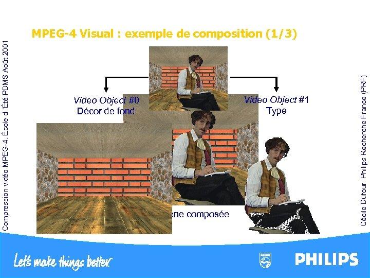 Video Object #1 Type Video Object #0 Décor de fond Scène composée Cécile