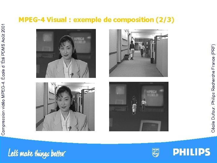 Cécile Dufour. Philips Recherche France (PRF) Compression vidéo MPEG-4. École d 'Été PDMS Août