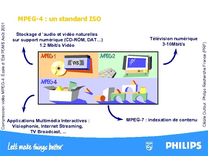 Applications Multimédia Interactives : Visiophonie, Internet Streaming, TV Broadcast, . . . Télévision numérique