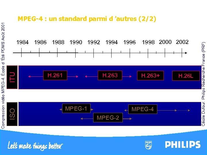 H. 261 H. 263 MPEG-1 H. 263+ MPEG-4 MPEG-2 H. 26 L 1998 2000