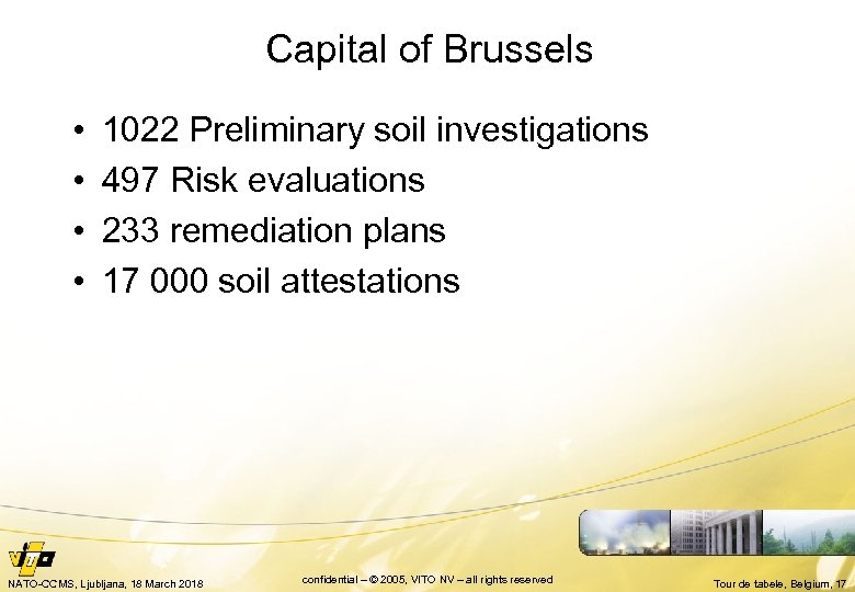 Capital of Brussels • • 1022 Preliminary soil investigations 497 Risk evaluations 233 remediation