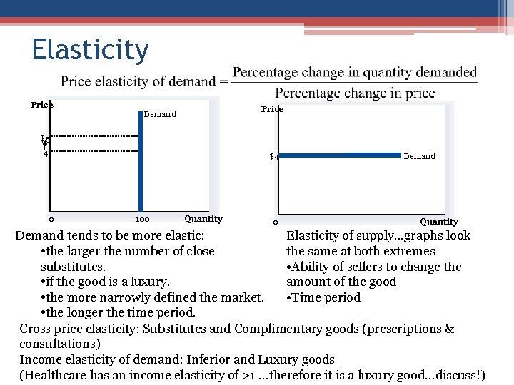 Elasticity Price Demand $5 4 $4 0 100 Quantity 0 Demand Quantity Demand tends