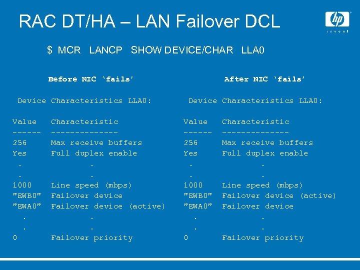 RAC DT/HA – LAN Failover DCL $ MCR LANCP SHOW DEVICE/CHAR LLA 0 Before