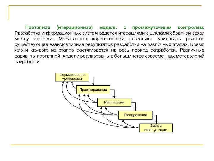 Поэтапная (итерационная) модель с промежуточным контролем. Разработка информационных систем ведется итерациями с циклами обратной