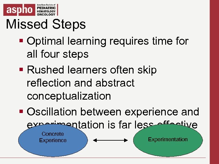 Missed edit Click to. Steps. Master title style § Optimal learning text styles §