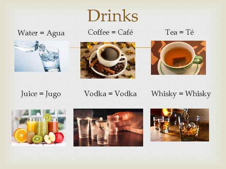 Drinks Water = Agua Coffee = Café Tea = Té Juice = Jugo Vodka