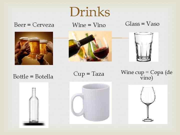 Drinks Beer = Cerveza Wine = Vino Glass = Vaso Bottle = Botella Cup