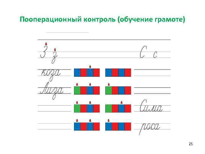 Пооперационный контроль (обучение грамоте) 25