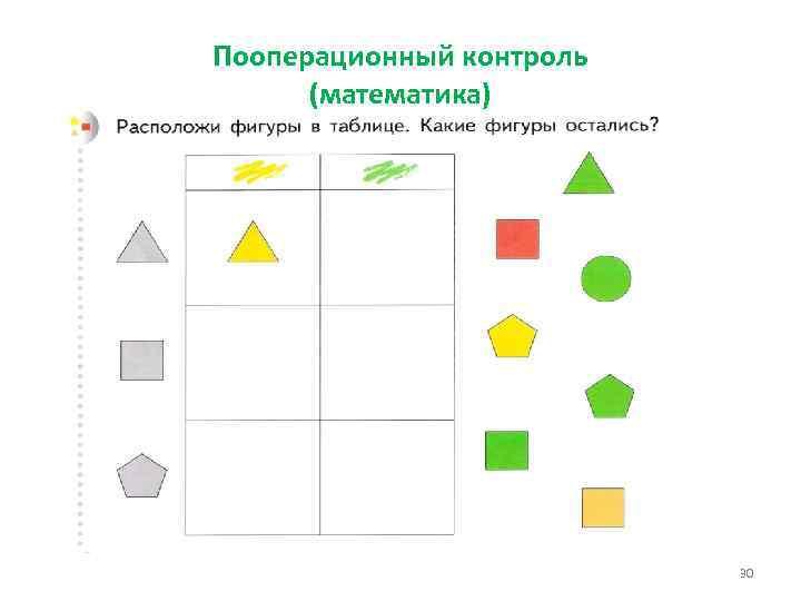 Пооперационный контроль (математика) 30