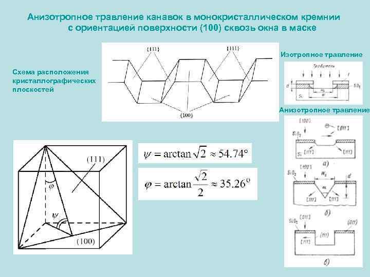 Анизотропное травление канавок в монокристаллическом кремнии с ориентацией поверхности (100) сквозь окна в маске