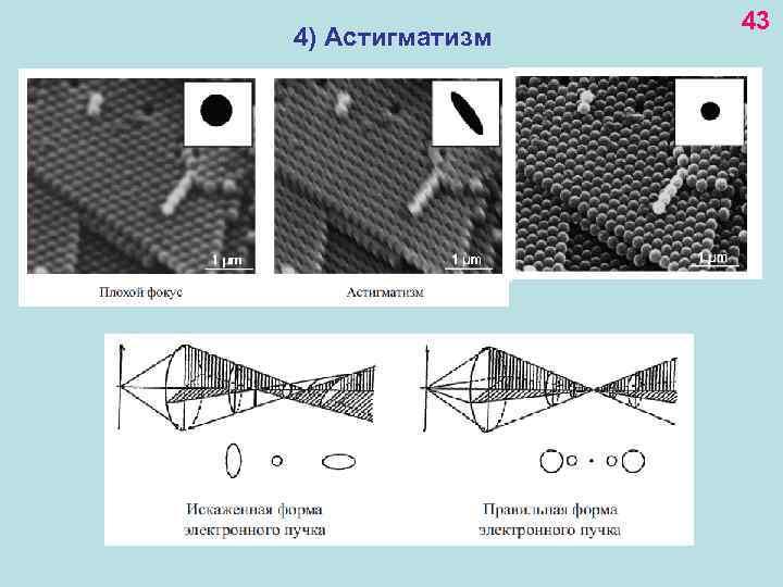 4) Астигматизм 43