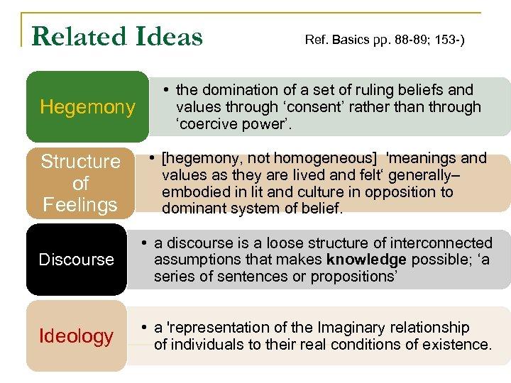 Related Ideas Ref. Basics pp. 88 -89; 153 -) Hegemony • the domination of