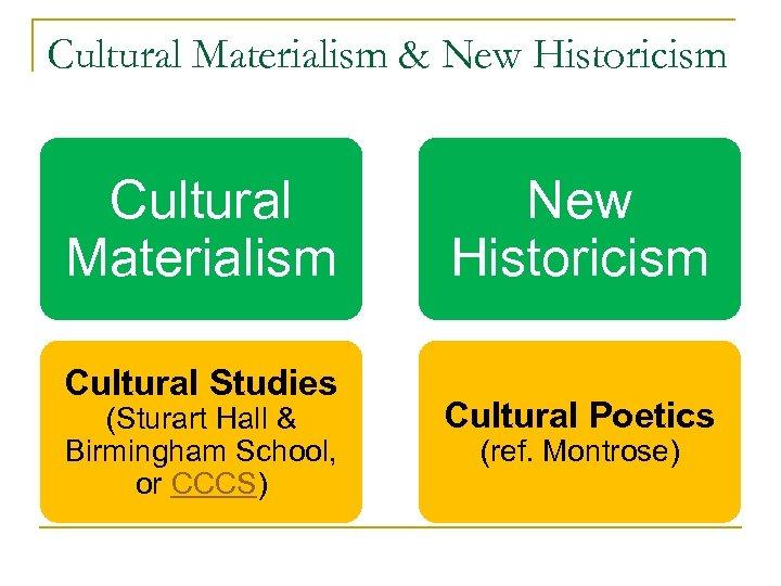 Cultural Materialism & New Historicism Cultural Materialism Cultural Studies (Sturart Hall & Birmingham School,