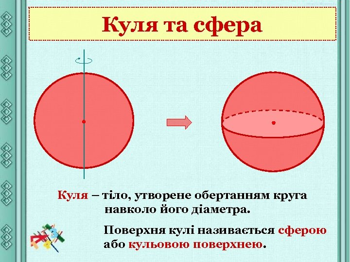 Куля та сфера Куля – тіло, утворене обертанням круга навколо його діаметра. Поверхня кулі