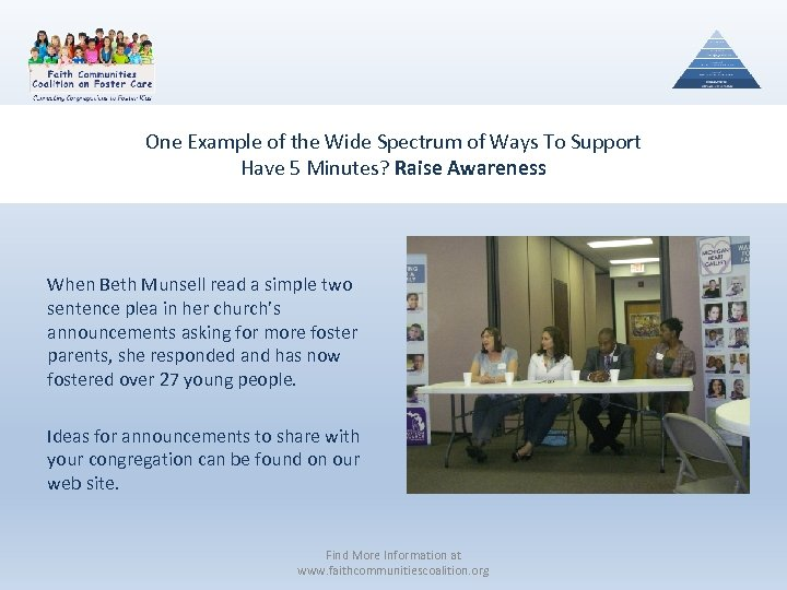 One Example of the Wide Spectrum of Ways To Support Have 5 Minutes? Raise