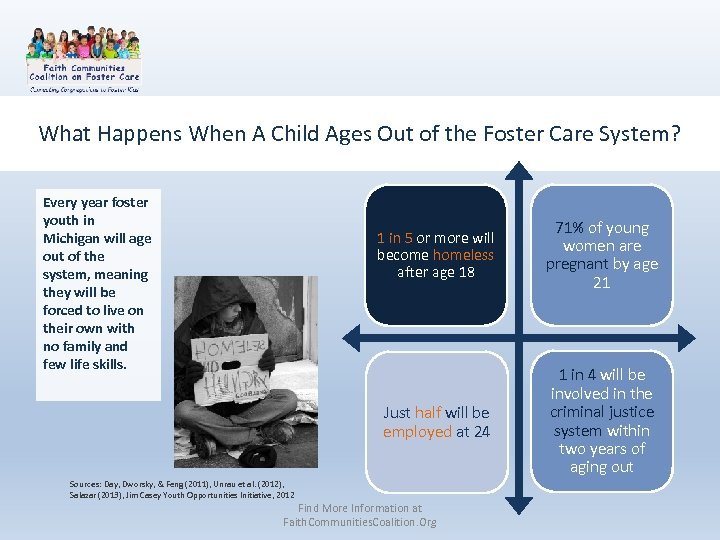 What Happens When A Child Ages Out of the Foster Care System? Every year