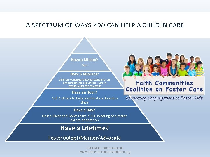 A SPECTRUM OF WAYS YOU CAN HELP A CHILD IN CARE Have a Minute?