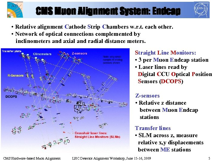 CMS Muon Alignment System: Endcap • Relative alignment Cathode Strip Chambers w. r. t.