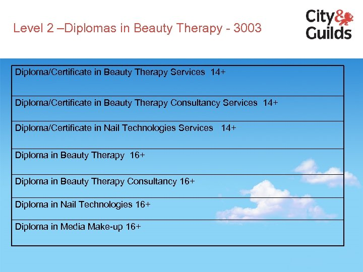 Level 2 –Diplomas in Beauty Therapy - 3003 Diploma/Certificate in Beauty Therapy Services 14+