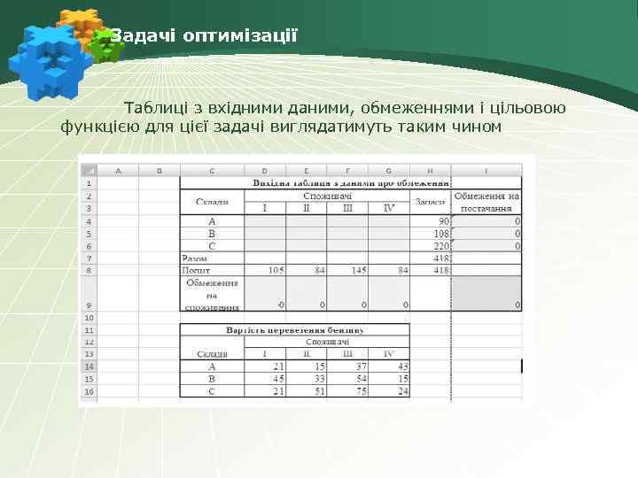 Задачі оптимізації Таблиці з вхідними даними, обмеженнями і цільовою функцією для цієї задачі виглядатимуть