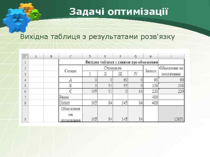 Задачі оптимізації Вихідна таблиця з результатами розв'язку