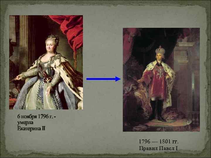 6 ноября 1796 г. умерла Екатерина II 1796 — 1801 гг. Правил Павел I