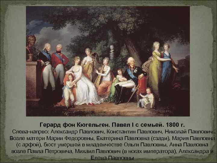 Герард фон Кюгельген. Павел I с семьей. 1800 г. Слева-напрво: Александр Павлович, Константин Павлович,