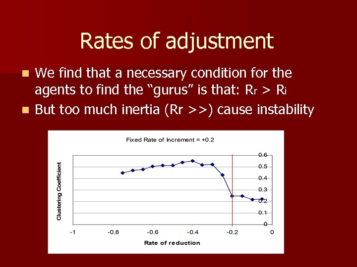 Rates of adjustment We find that a necessary condition for the agents to find