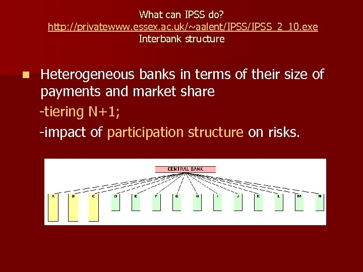 What can IPSS do? http: //privatewww. essex. ac. uk/~aalent/IPSS_2_10. exe Interbank structure n Heterogeneous