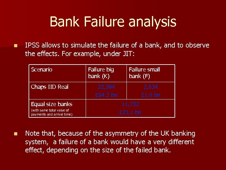 Bank Failure analysis n IPSS allows to simulate the failure of a bank, and