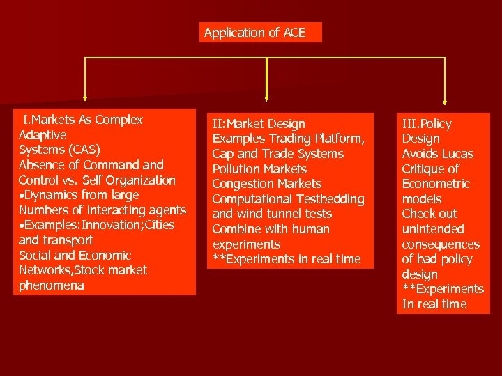Application of ACE I. Markets As Complex Adaptive Systems (CAS) Absence of Command Control