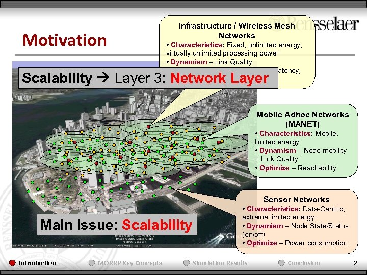 Motivation Infrastructure / Wireless Mesh Networks • Characteristics: Fixed, unlimited energy, virtually unlimited processing