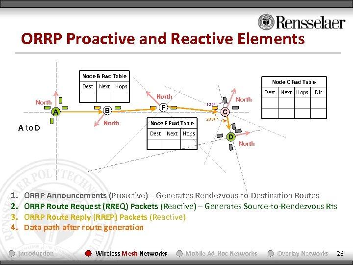 ORRP Proactive and Reactive Elements Node B Fwd Table Node C Fwd Table Dest