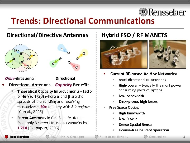 Trends: Directional Communications Directional/Directive Antennas B' B' B A A' Hybrid FSO / RF