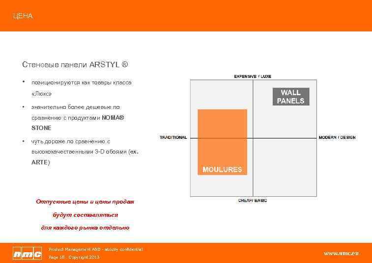 ЦЕНА Стеновые панели ARSTYL ® • позиционируются как товары класса «Люкс» • значительно более