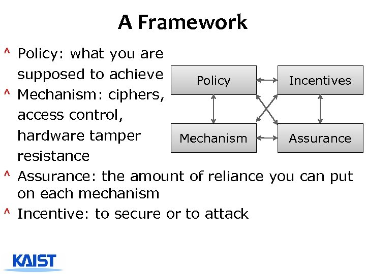 A Framework ^ Policy: what you are supposed to achieve Policy Incentives ^ Mechanism: