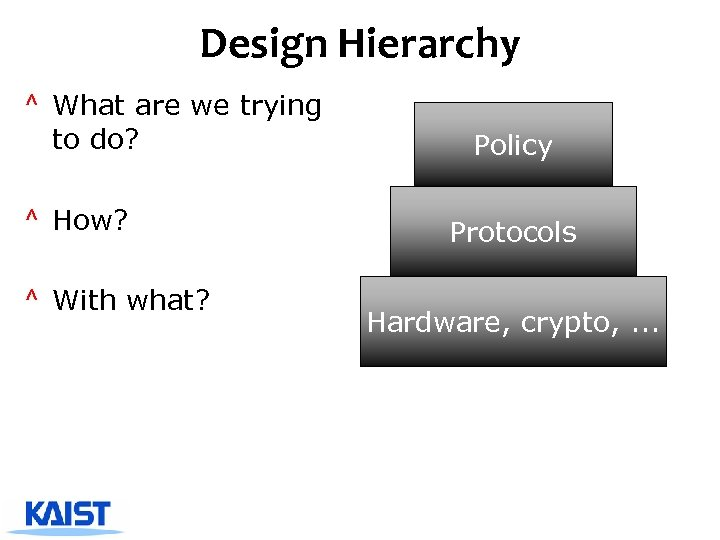 Design Hierarchy ^ What are we trying to do? ^ How? ^ With what?