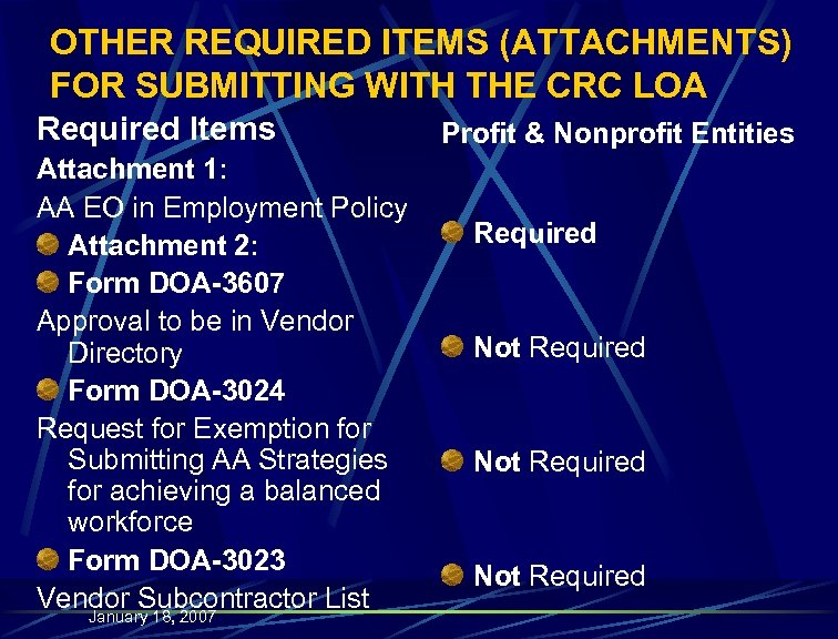 OTHER REQUIRED ITEMS (ATTACHMENTS) FOR SUBMITTING WITH THE CRC LOA Required Items Attachment 1: