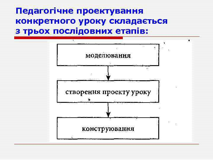 Педагогiчне проектування конкретного уроку складається з трьох послідовних етапів: