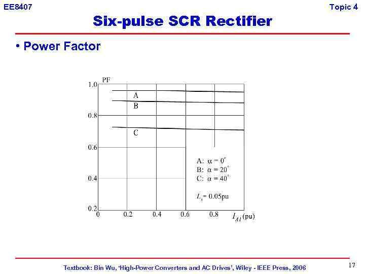 EE 8407 Six-pulse SCR Rectifier Topic 4 • Power Factor Textbook: Bin Wu, 'High-Power