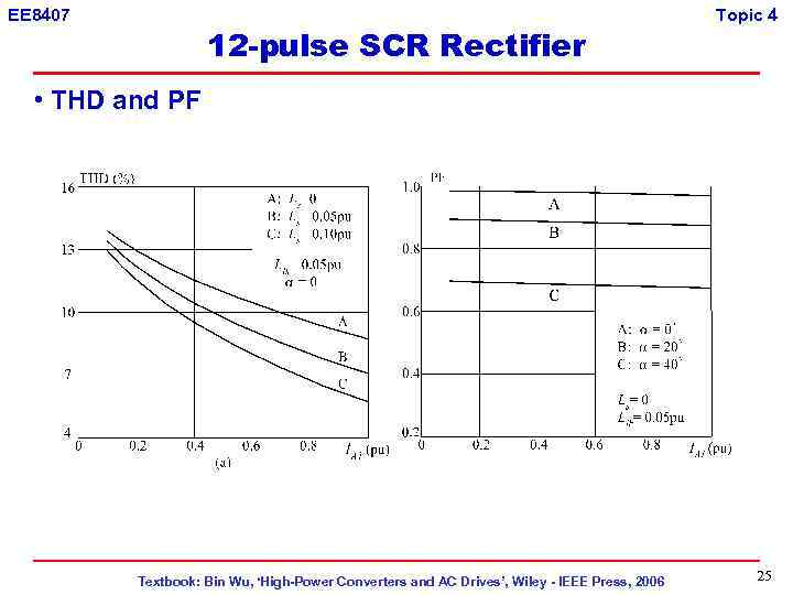 EE 8407 12 -pulse SCR Rectifier Topic 4 • THD and PF Textbook: Bin