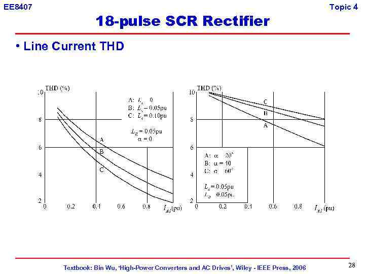 EE 8407 18 -pulse SCR Rectifier Topic 4 • Line Current THD Textbook: Bin