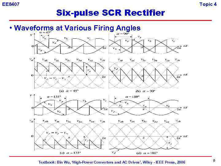 EE 8407 Six-pulse SCR Rectifier Topic 4 • Waveforms at Various Firing Angles Textbook: