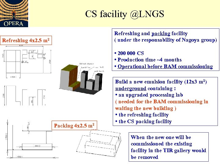 CS facility @LNGS Refreshing and packing facility ( under the responsability of Nagoya group)