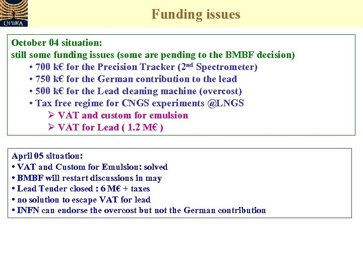 Funding issues October 04 situation: still some funding issues (some are pending to the