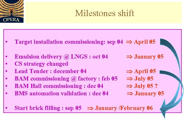 Milestones shift • Target installation commissioning: sep 04 April 05 • • • Emulsion