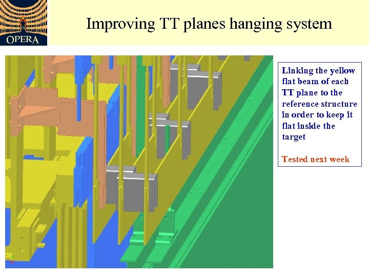 Improving TT planes hanging system Linking the yellow flat beam of each TT plane